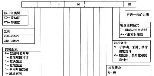 缸头排气温度表接线图